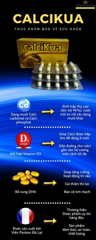 Calcikua bổ sung canxi, vitamin D3 và DHA có nhiều lợi ích