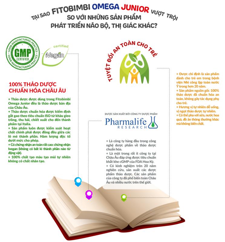 Fitobimbi Omega Junior giúp trẻ phát triển trí tuệ thông minh sáng mắt ưu điểm nổi bật