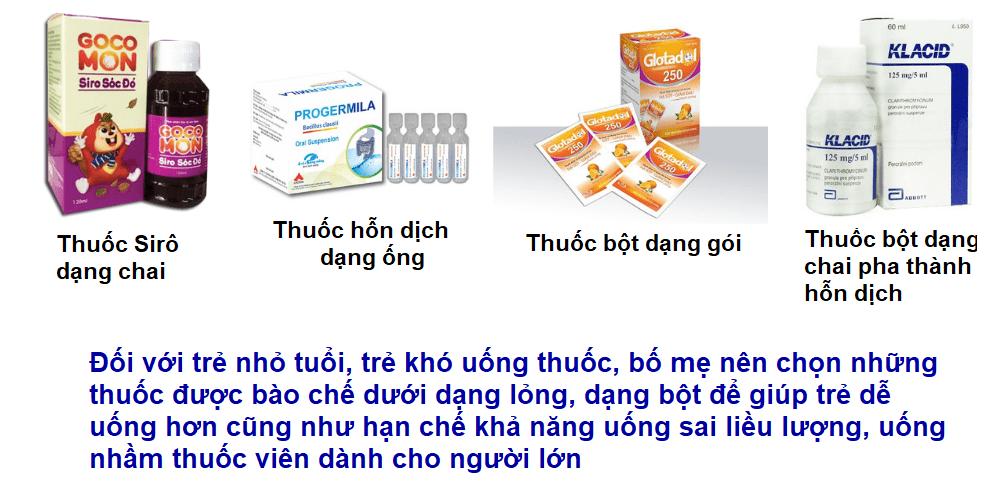 Cho con dùng thuốc phù hợp với dạng bào chế thuoctotoso1