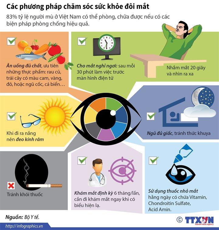 phương pháp chăm sóc sức khỏe cho mắt