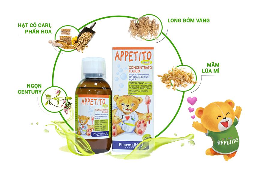 Fitobimbi Appetito siro trị biếng ăn cho trẻ 3 tác động toàn diện thảo dược châu Âu