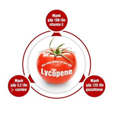 viên thải độc tế bào Detoxvip giảm nguy cơ u bướu lycopene