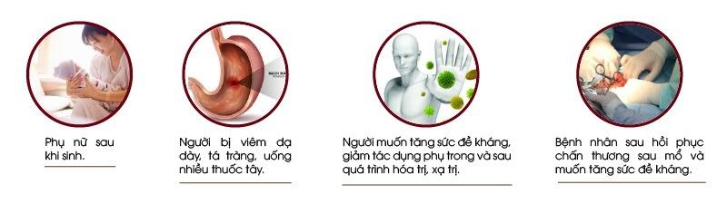 Curmin Nano Bình Vị Gel Zero giảm viêm đau trào ngược dạ dày cho người tiểu đường đối tượng sử dụng