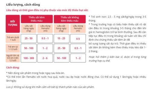 sắt nguyên tố Femalto sắt hữu cơ nhỏ giọt hàm lượng cao liều lượng sử dụng